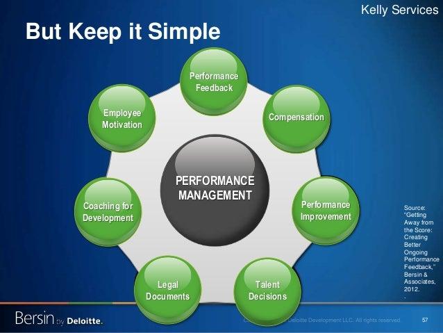 57 But Keep it Simple Coaching for Development Talent Decisions Performance Improvement Legal Documents Employee Motivatio...
