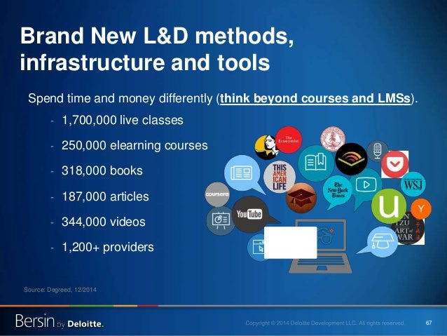 67 Spend time and money differently (think beyond courses and LMSs). - 1,700,000 live classes - 250,000 elearning courses ...
