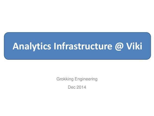 Analytics Infrastructure @ Viki  Grokking Engineering  Dec 2014