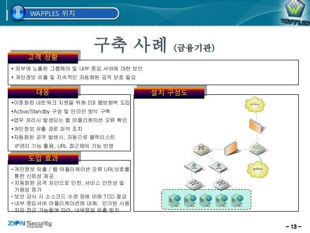 - 13 - WAPPLES 위치II  외부에 노출된 그룹웨어 및 내부 중요 서버에 대한 보안  개인정보 유출 및 지속적인 자동화된 공격 보호 필요 이중화된 네트워크 지원을 위해 2대 웹방화벽 도입 Active/S...