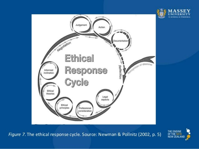 response phase essay A form of personal response to experiences, situations, events or new information  a 'processing' phase where thinking and learning take place there is neither.