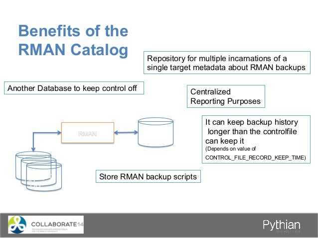 What to consider before configuring your RMAN backups • Fast Recovery Area (FRA) Size DB BackupFRA Disk Quota Size of Inc...