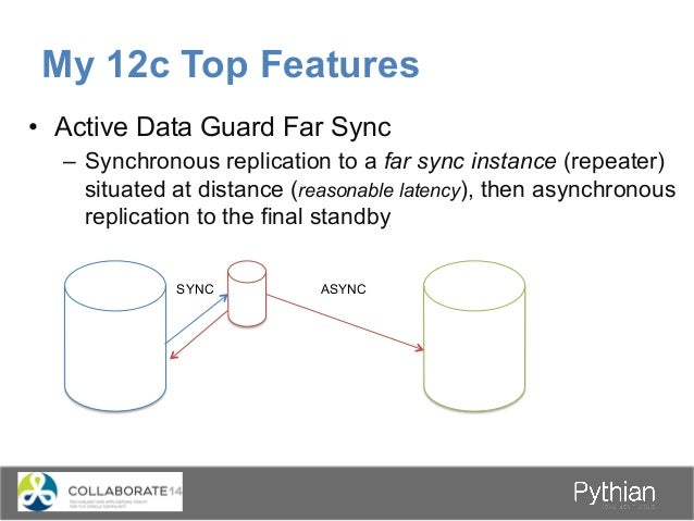 My 12c Top Features • Oracle Flex ASM – Enables an Oracle ASM instance to run on a separate physical server from the dat...