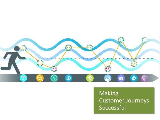 Making  Customer Journeys  Successful