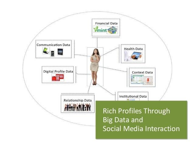 Rich Profiles Through  BigData and  Social Media Interaction