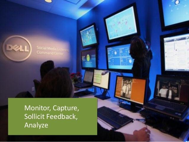 Monitor, Capture,  SollicitFeedback,  Analyze