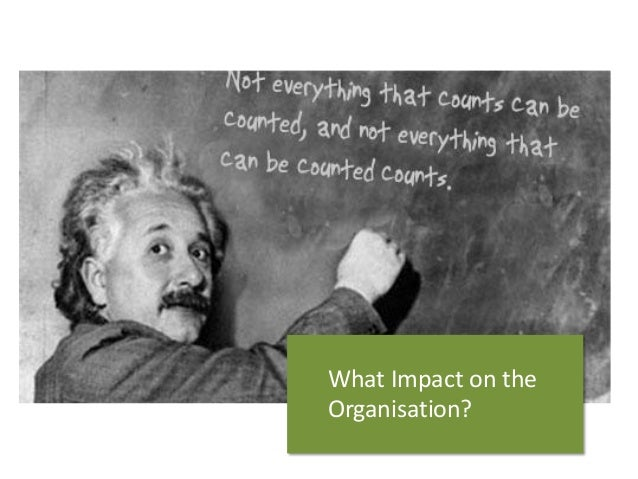 WhatImpact on the  Organisation?