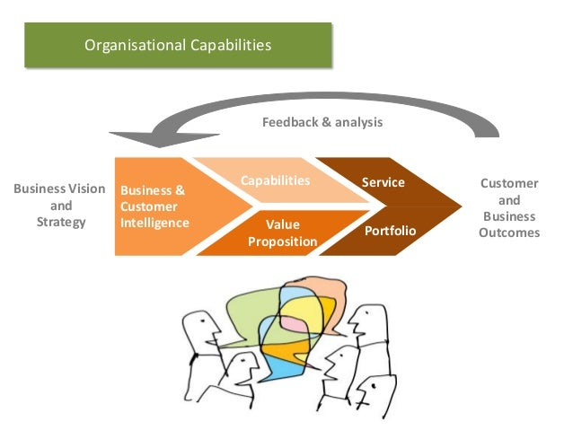 Business &  Customer  Intelligence  Value  Proposition  Capabilities  Customer  and  Business  Outcomes  Business Vision  ...