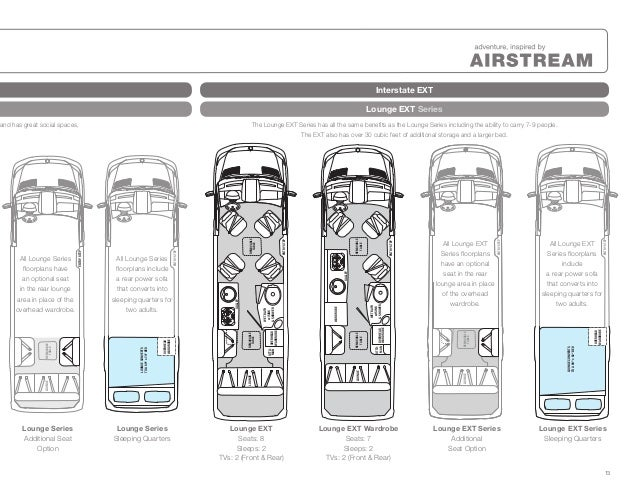 2014 Airstream Interstate - Interstate EXT Class B Motorhome