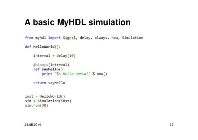 FPGA Design with Python and My...