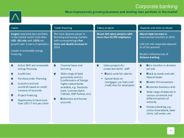 Ameria group investor relations presentation 2014 sustainable energy financingenergocredit 15 reheart Image collections