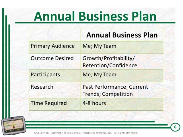 2014 annual business planning workshop friedricerecipe Image collections