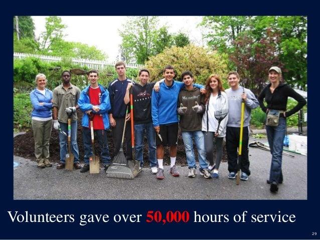 29 Volunteers gave over 50,000 hours of service