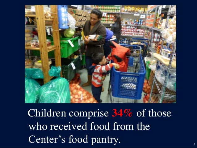5 Children comprise 34% of those who received food from the Center's food pantry.