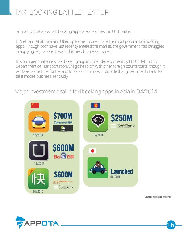 Source: Industries websites $250M $600M $700M $600M Launched 01/2015 12/2014 12/2014 12/2014 01/2015 16 TAXI BOOKING BATTL...