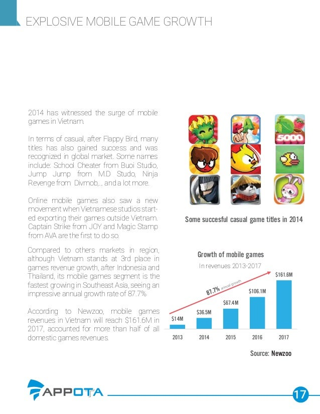 17 2014 has witnessed the surge of mobile games in Vietnam. In terms of casual, after Flappy Bird, many titles has also ga...