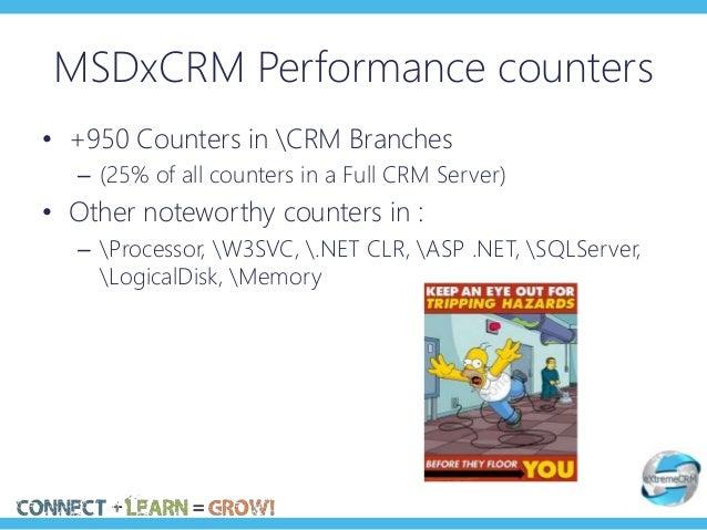 Microsoft Dynamics 365 server roles