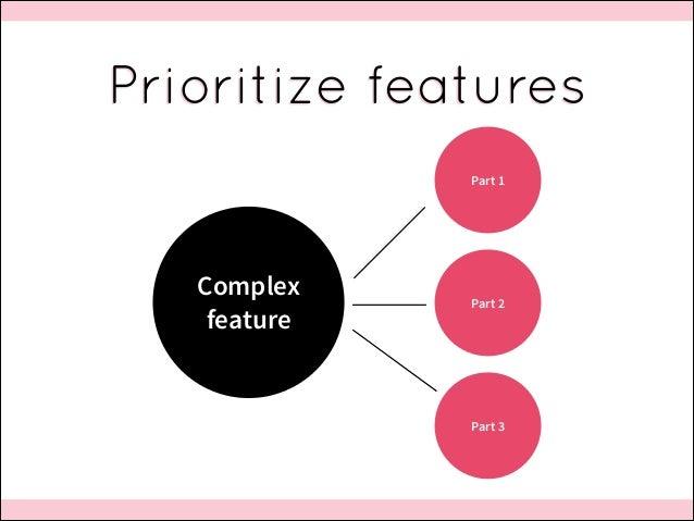 Prioritize features Part 1  Complex feature  Part 2  Part 3