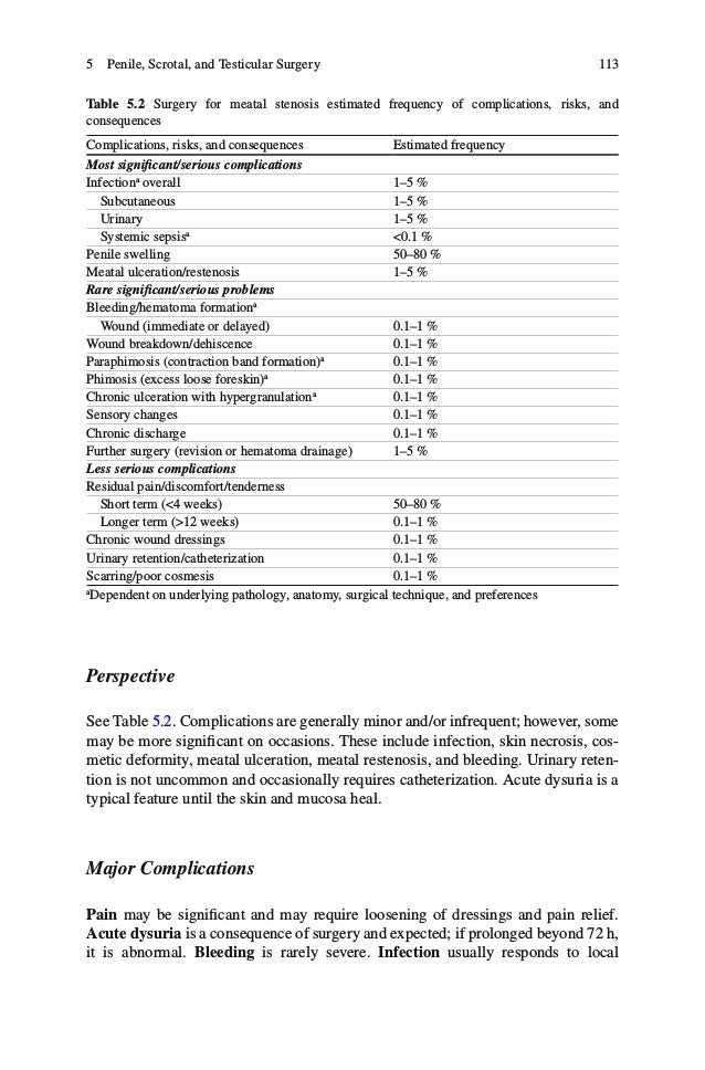 2014 book lower_abdominalandperinealsurge