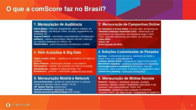 Brasil 2014 Digital Future in Focus Slide 3