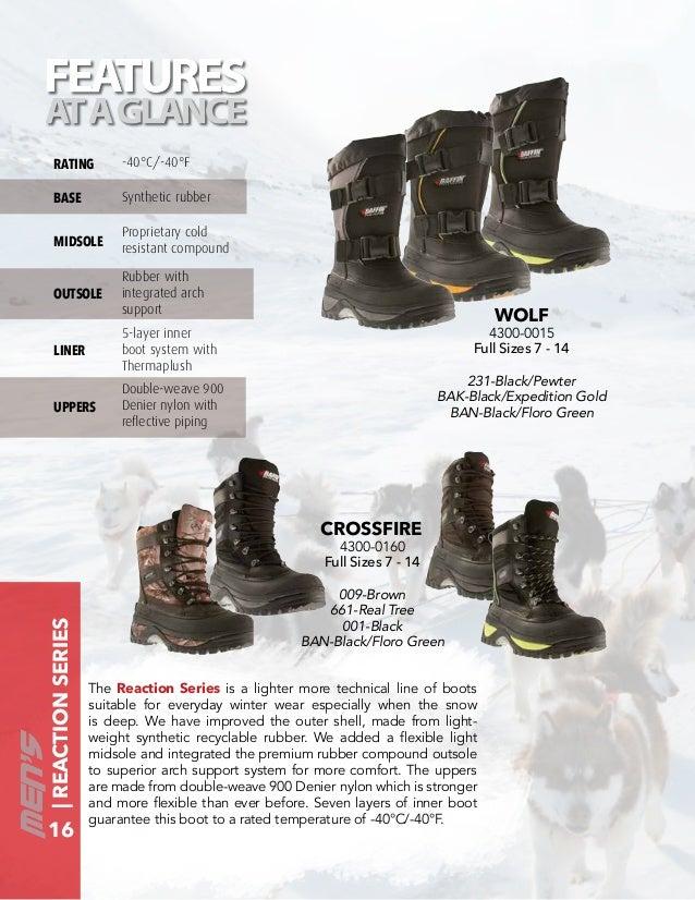 d54635d6685 Baffin Winter Boots 2014 Catalog English