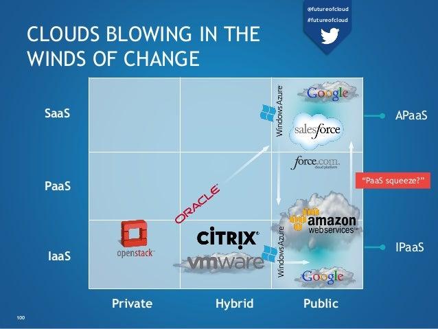"""Private Hybrid Public SaaS PaaS IaaS CLOUDS BLOWING IN THE WINDS OF CHANGE 100 """"PaaS squeeze?"""" APaaS IPaaS @futureofcloud ..."""