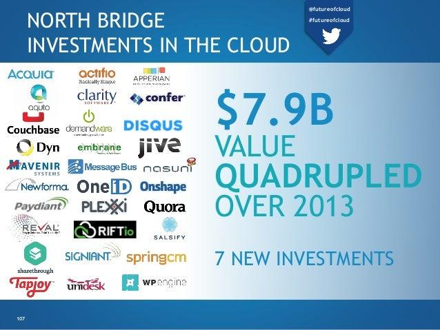 NORTH BRIDGE INVESTMENTS IN THE CLOUD $7.9B VALUE QUADRUPLED OVER 2013 7 NEW INVESTMENTS 107 @futureofcloud #futureofcloud