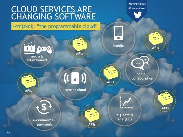 CLOUD SERVICES ARE CHANGING SOFTWARE media & entertainment sensor cloud e-commerce & payments mobile social, collaboration...