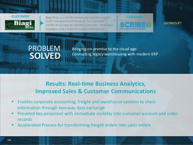 Results: Real-time Business Analytics, Improved Sales & Customer Communications  Enables corporate accounting, freight an...