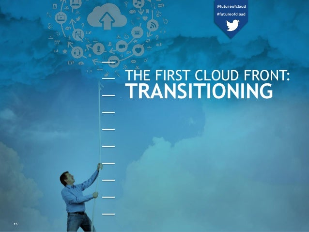 TRANSITIONING 15 THE FIRST CLOUD FRONT: @futureofcloud #futureofcloud