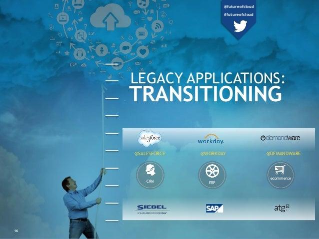 TRANSITIONING 16 LEGACY APPLICATIONS: ecommerce ERPCRM @futureofcloud #futureofcloud @SALESFORCE @WORKDAY @DEMANDWARE