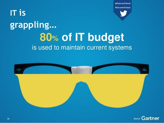 IT is grappling… 80% of IT budget is used to maintain current systems Source20 @futureofcloud #futureofcloud