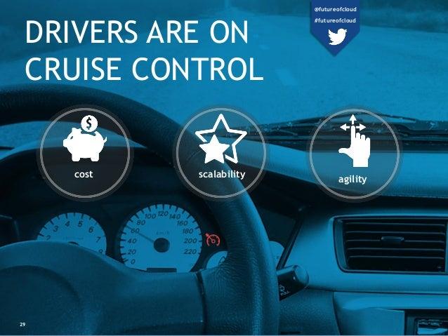 DRIVERS ARE ON CRUISE CONTROL cost scalability agility 29 @futureofcloud #futureofcloud