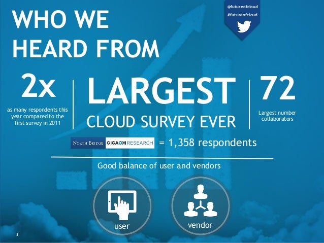 2014 Future of Cloud Computing - 4th Annual Survey Results Slide 3