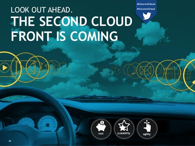 LOOK OUT AHEAD. THE SECOND CLOUD FRONT IS COMING 30 cost scalability agility @futureofcloud #futureofcloud