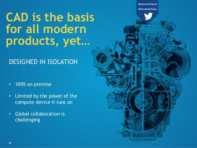 38 CAD is the basis for all modern products, yet… DESIGNED IN ISOLATION • 100% on premise • Limited by the power of the co...