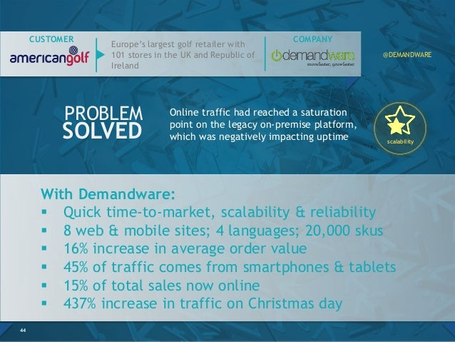 With Demandware:  Quick time-to-market, scalability & reliability  8 web & mobile sites; 4 languages; 20,000 skus  16% ...