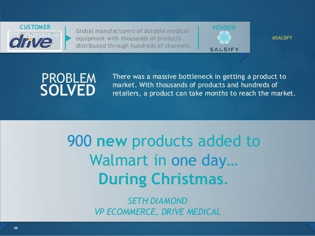 900 new products added to Walmart in one day… During Christmas. 46 PROBLEM SOLVED SETH DIAMOND VP ECOMMERCE, DRIVE MEDICAL...