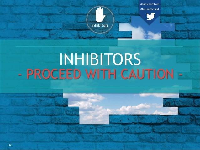 53 INHIBITORS - PROCEED WITH CAUTION - inhibitors @futureofcloud #futureofcloud