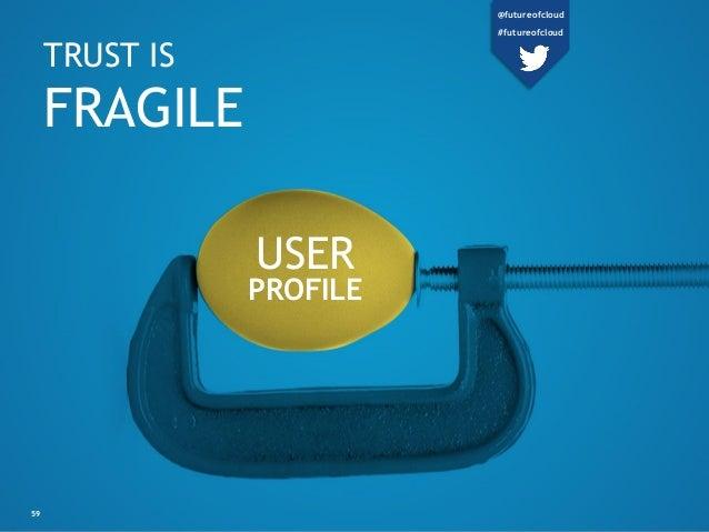 USER PROFILE TRUST IS FRAGILE 59 @futureofcloud #futureofcloud