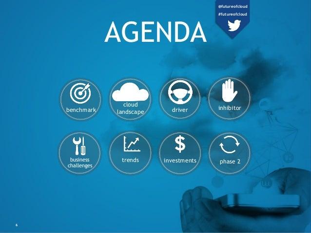 6 AGENDA cloud landscape inhibitor trends investmentsbusiness challenges phase 2 benchmark driver @futureofcloud #futureof...