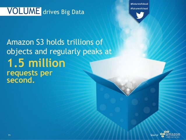 Amazon S3 holds trillions of objects and regularly peaks at 1.5 million requests per second. VOLUME drives Big Data 71 Sou...