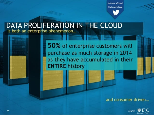 77 DATA PROLIFERATION IN THE CLOUD Is both an enterprise phenomenon… and consumer driven… 50% of enterprise customers will...