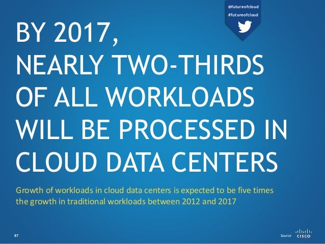 BY 2017, NEARLY TWO-THIRDS OF ALL WORKLOADS WILL BE PROCESSED IN CLOUD DATA CENTERS 87 Source @futureofcloud #futureofclou...