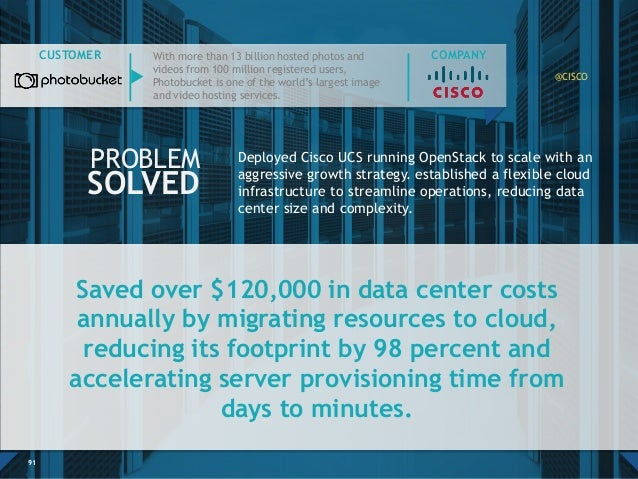Saved over $120,000 in data center costs annually by migrating resources to cloud, reducing its footprint by 98 percent an...
