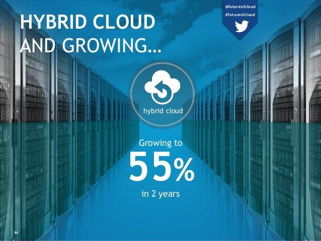 hybrid cloud HYBRID CLOUD AND GROWING… Growing to 55% in 2 years 94 @futureofcloud #futureofcloud