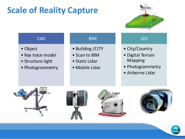 Scale of Reality Capture CAD • Object • Ray trace model • Structure light • Photogrammetry BIM • Building /CITY • Scan to ...