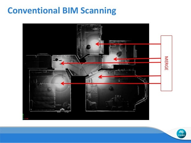 Conventional BIM Scanning MERGE