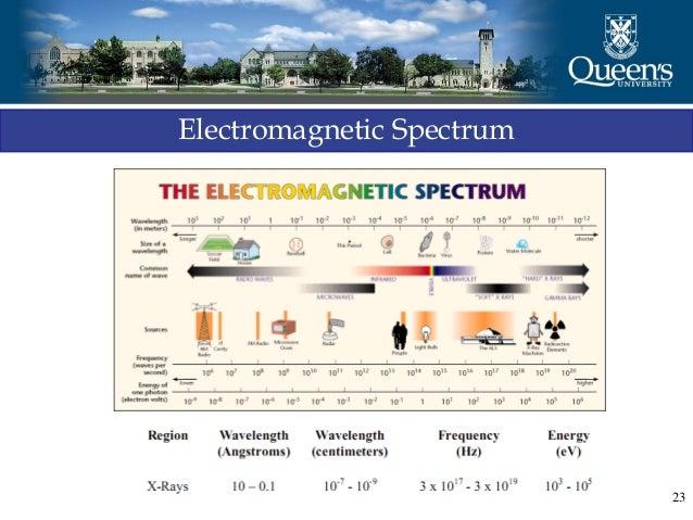 Quantum Physics Depth Psychology and Beyond by Thomas J