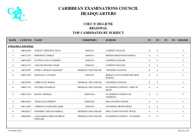 2014 regional csec merit list by subject - St joseph convent port of spain trinidad ...